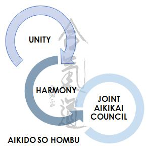 Joint Aikikai Council logo